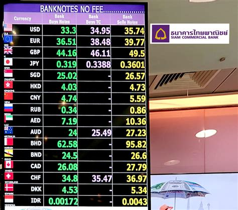 commercial bank of exchange rate pattaya vs bangkok suvarnabhumi airport exchange rate