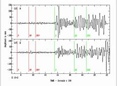 Seismology in the Classroom - Activity - www ... Seismograph Diagram
