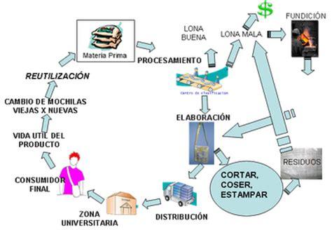 cadena productiva arroz comercio exterior