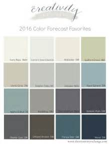 current color trends 2016 paint color forecasts and trends