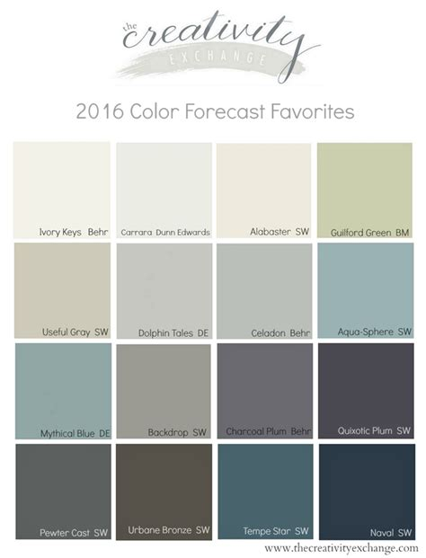 colors for 2016 is your favorite paint color on 2016 paint color forcasts