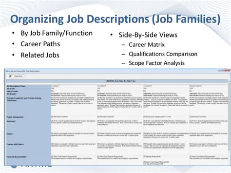 Best Next Practices In Job Description Design And Management Hrtms Jo Description Matrix Template