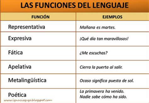 imagenes retoricas pdf las funciones del lenguaje hablando de todo un mucho