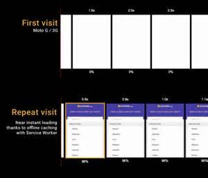 Web Design Development News Collective 257 Codrops React Progressive Web App Template