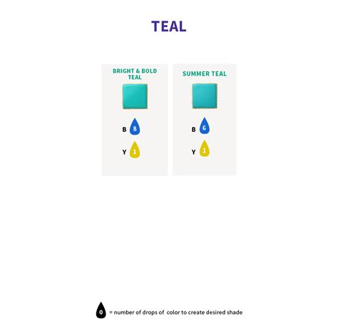 how to make teal with food coloring how to make teal food coloring