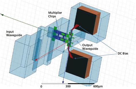 schottky diode for high frequency on chip power combining for high power schottky diode based frequency multipliers tech briefs