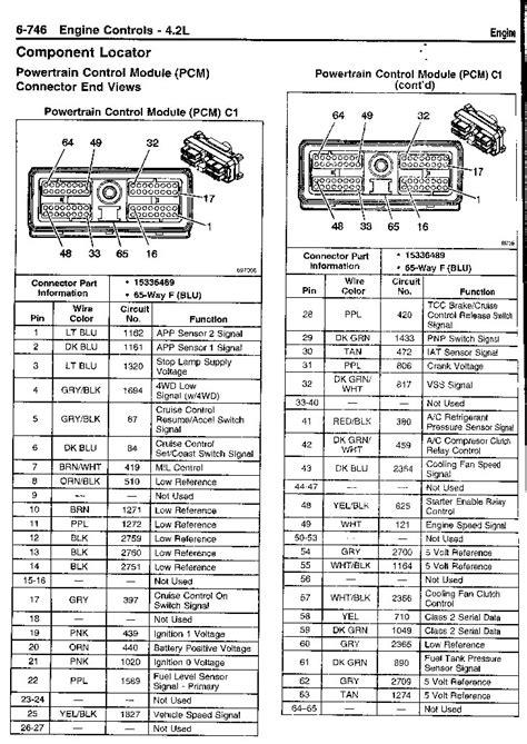 2004 Gmc Sierra Wiring Diagram