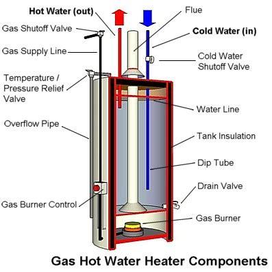 Water Heater Dengan Ac berhemat dengan ac water heater tattock