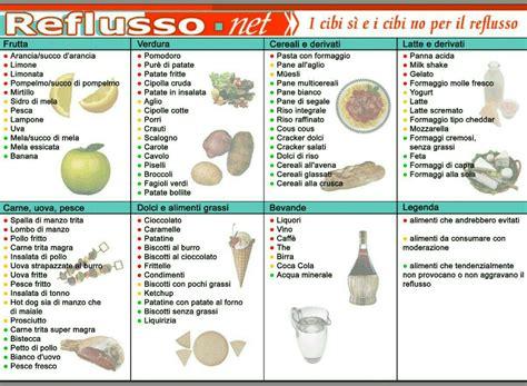 alimenti per il alimenti per il reflusso gastrico idee di immagine di casa