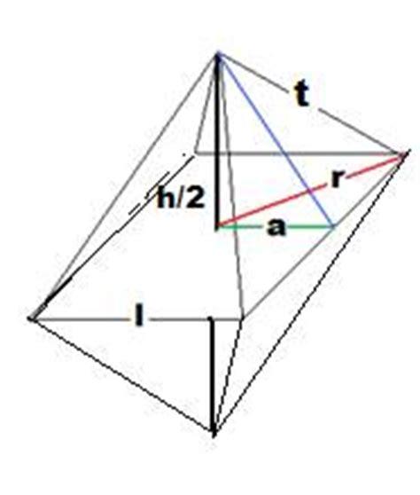 figuras geometricas monografias optimizaci 243 n de vol 250 menes de figuras geom 233 tricas