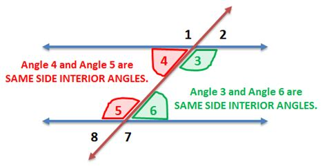 Same Side Interior Angles by Geometry Lesson 10 Franny S Class