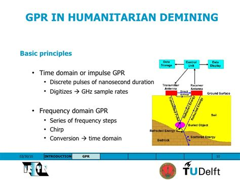 gpr basics a handbook for ground penetrating radar users books humanitarian demining with ultra wide band ground