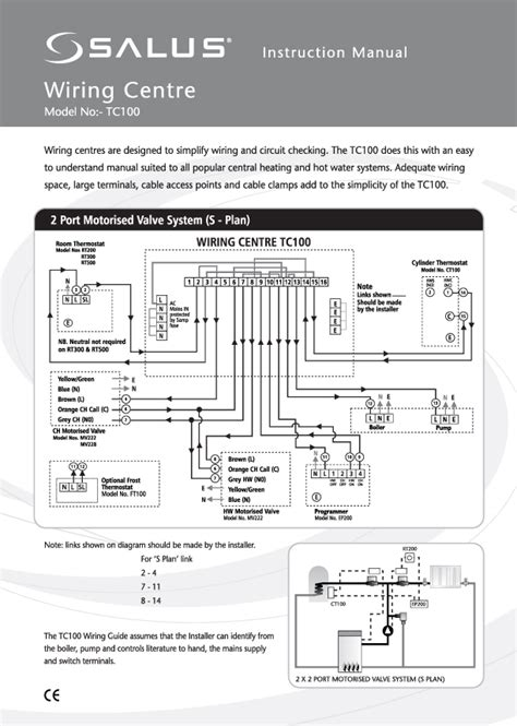 s plan electrical diagram wiring diagram 2018