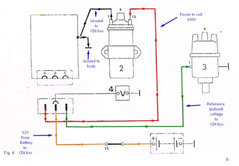 cdi box wiring diagram 22 wiring diagram images wiring