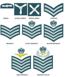 Home royal air force non commissioned ranks