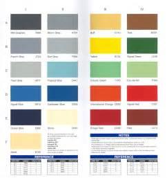 dunia paint international paint color card chainimage