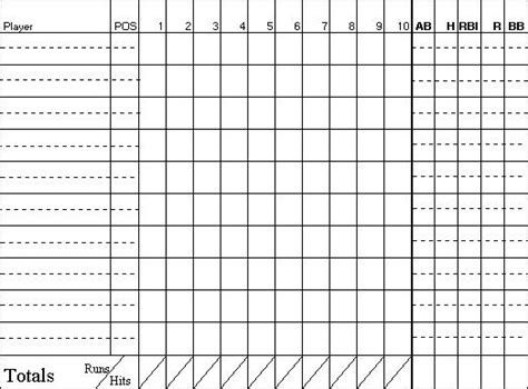 baseball score cards templates 4 baseball score sheet templates excel xlts