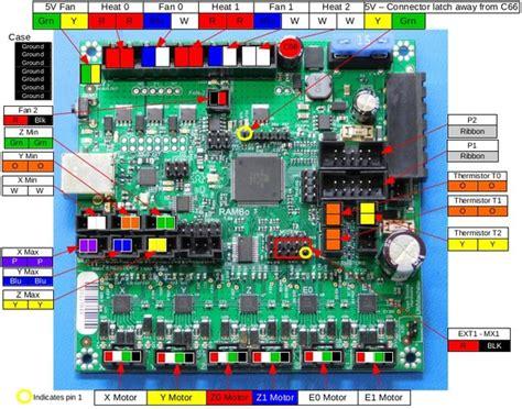 ohai open hardware assembly instructions