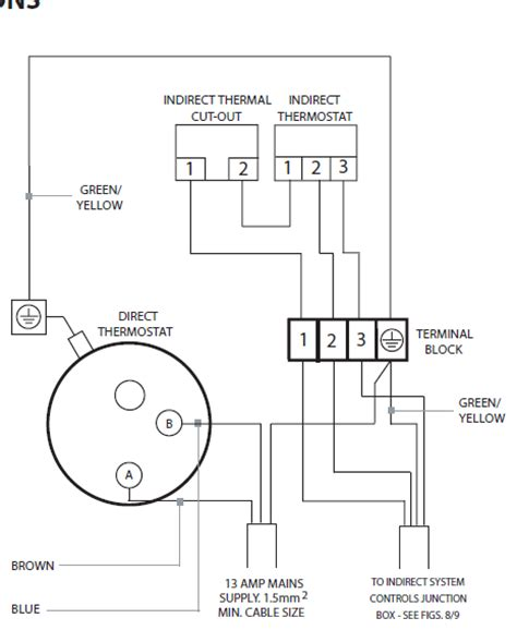 cylinder thermostat wiring diagram honeywell digital thermostat wiring diagram