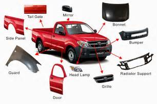 Auto Description by New Cars Mbah Car Parts Names