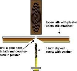 How To Repair Cracks And Loose Wood Lath Plaster Do It
