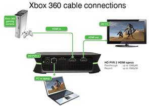 xbox wiring diagram xbox free engine image for user manual