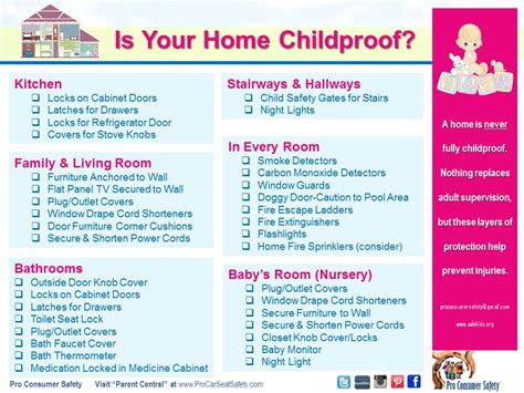 childproofing your home checklist childproofing your home pro car seat safety
