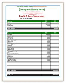 How To Write A Profit And Loss Statement Template by Profit And Loss Statement Template Best Business Template