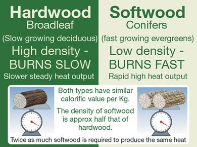 woodworking facts important information and facts about our firewood