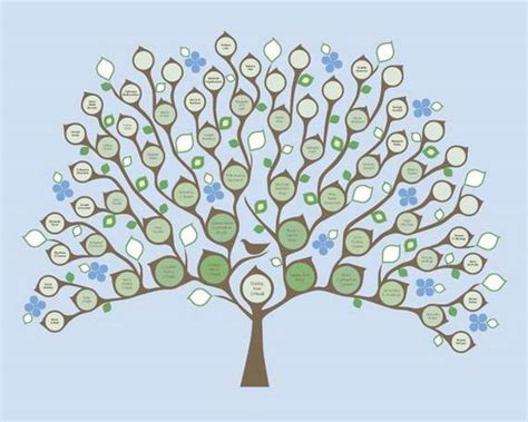 family tree craft template ideas family holiday net