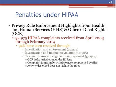 Hipaa Privacy Rights Office Of Compliance Brody School Of Medicine Ecu Hipaa