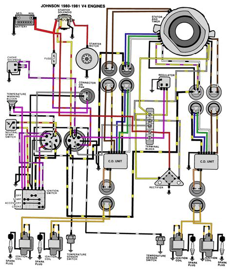 50 hp johnson outboard 1973 wiring diagram 50 free