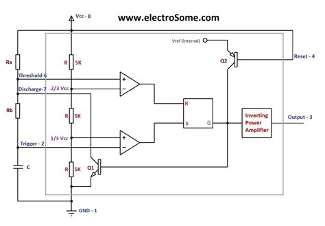 positive feedback block diagram wiring diagrams repair