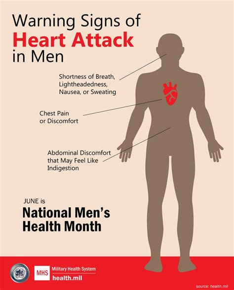 8 Warning Signs Of A Attack by 128 Best Images About Health On