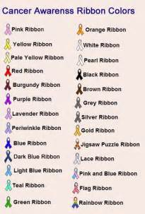 ribbon color meanings awareness ribbons chart colors and meanings of awareness