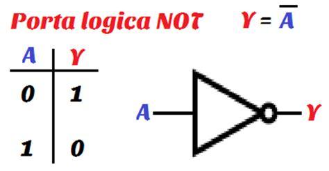 porte logiche universali elettronica digitale parte 2 algebra booleana