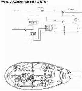 need manual for minnkota 595 36lb thrust 5 speed trolling fixya