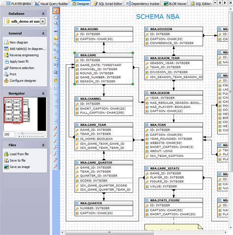 design editor oracle postgresql gui admin tool postgres manager for windows