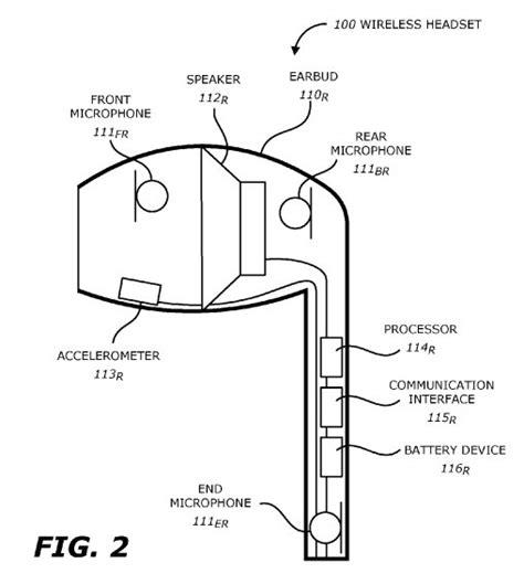 apple diagram apple headphone wiring diagram 30 wiring diagram images