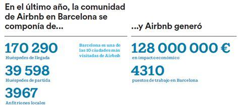 airbnb que es los viajeros se convierten en un gran aliado para los
