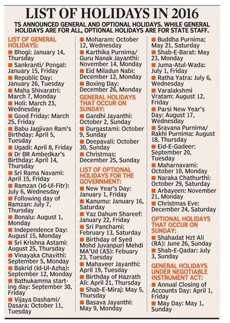 Calendar 2016 Holidays List India Telangana Releases 2016 List Of Holidays