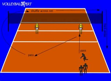 best setter drills 15 best volleyball images on pinterest coaching