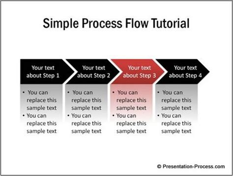 business process flow diagram creative tips for simple process flow diagram in powerpoint