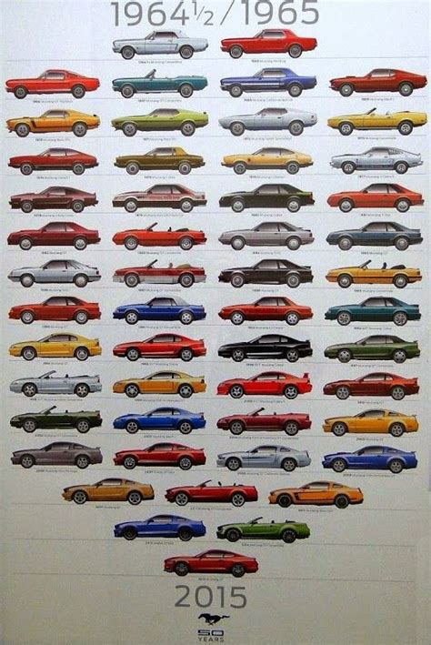 ford mustang style history ford mustang infographics