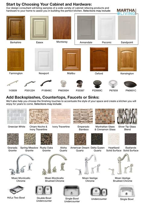 replacement doors for kitchen cabinets home depot replacement kitchen cabinet doors and drawer fronts the