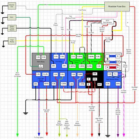 ez wire harness diagram ezgo gas wiring diagram ez wire