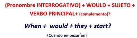 preguntas con have you ever el uso de would en ingl 233 s aprende ingl 233 s sila