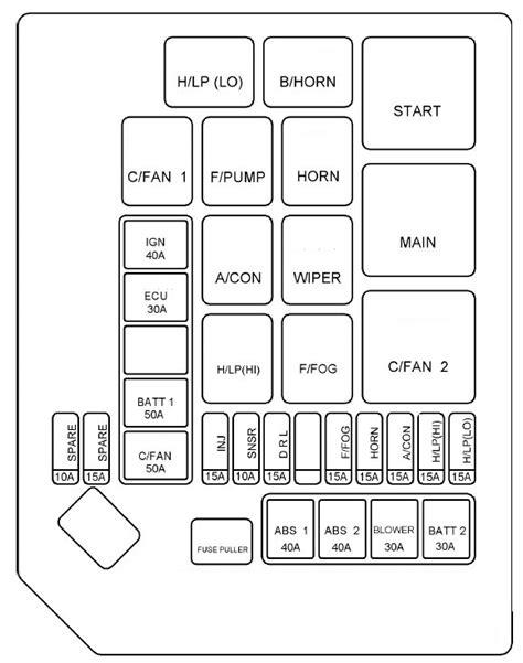 Hyundai Tucson 2005 2009 Fuse Box Diagram Auto Genius