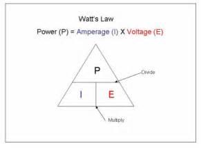 watts s law