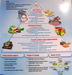 type 2 diabetes food chart review ebooks